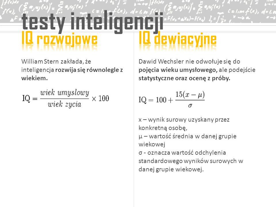 testy inteligencji IQ rozwojowe IQ dewiacyjne