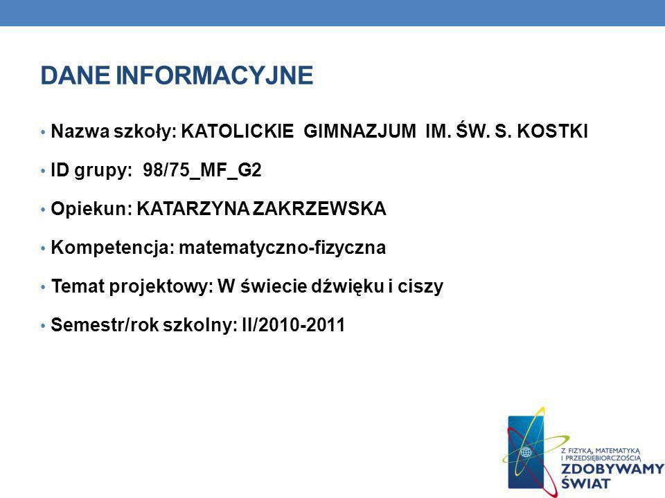 Dane INFORMACYJNE Nazwa szkoły: KATOLICKIE GIMNAZJUM IM. ŚW. S. KOSTKI