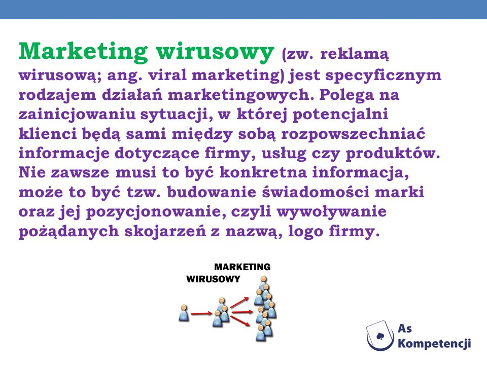 Marketing wirusowy (zw. reklamą wirusową; ang
