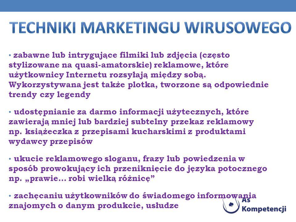 Techniki marketingu wirusowego