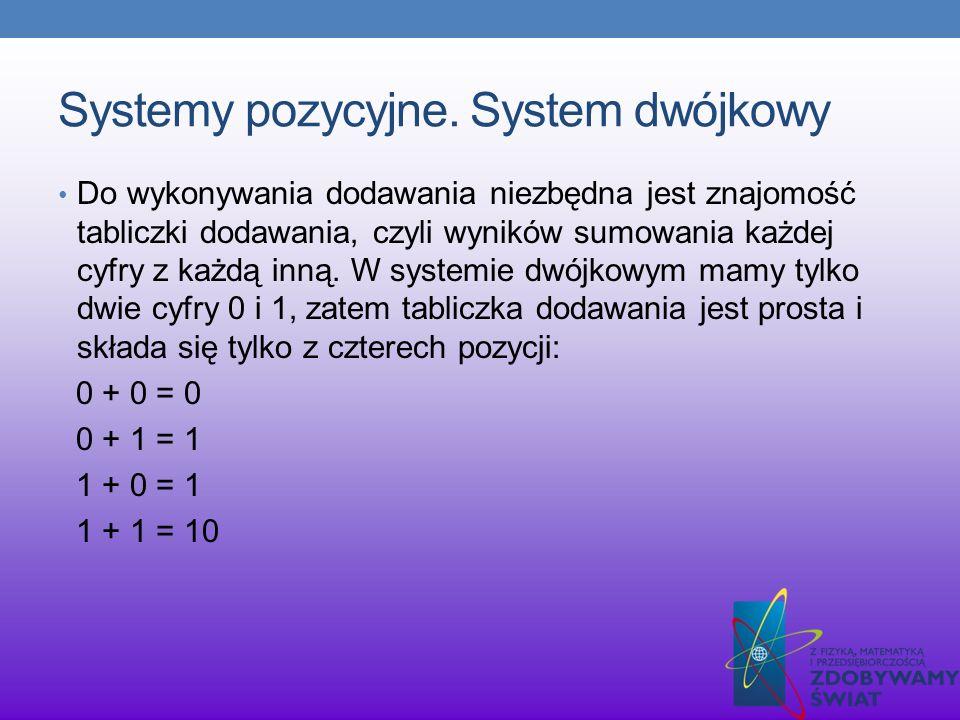 Systemy pozycyjne. System dwójkowy