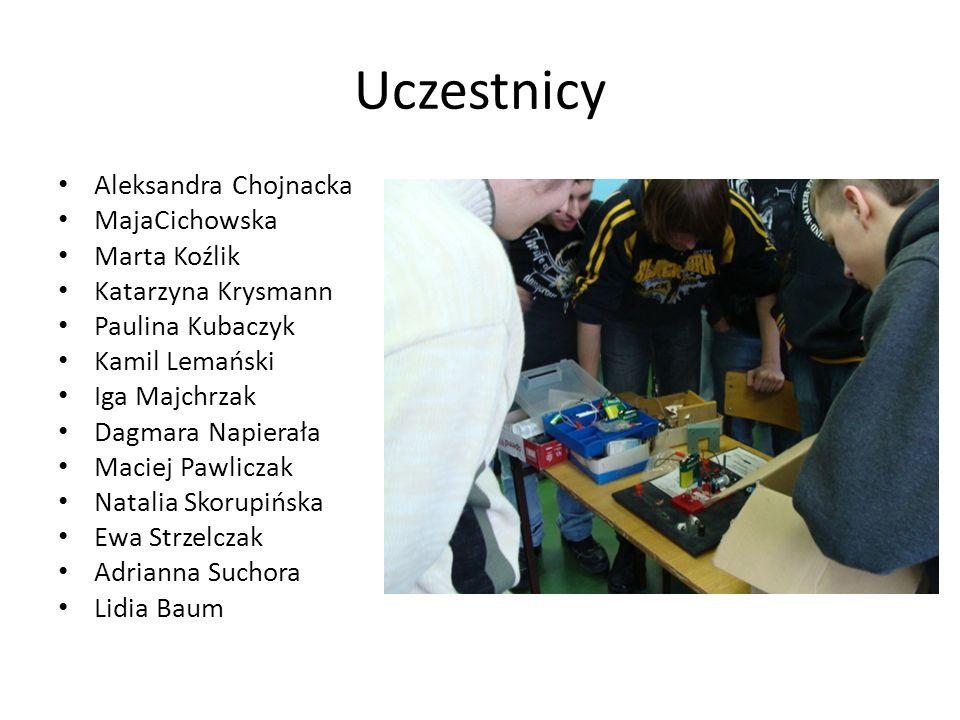 Uczestnicy Aleksandra Chojnacka MajaCichowska Marta Koźlik