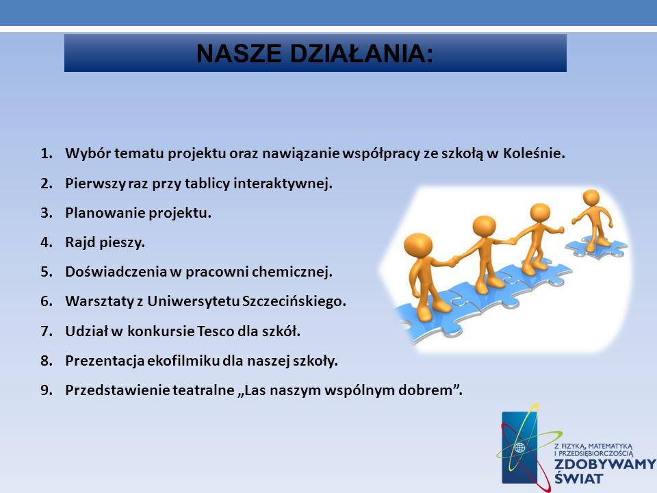 NASZE DZIAŁANIA: Wybór tematu projektu oraz nawiązanie współpracy ze szkołą w Koleśnie. Pierwszy raz przy tablicy interaktywnej.