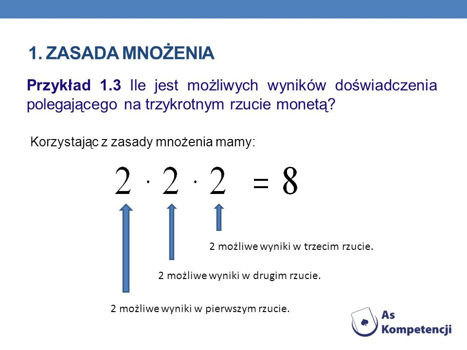 1. Zasada mnożenia Przykład 1.3 Ile jest możliwych wyników doświadczenia polegającego na trzykrotnym rzucie monetą
