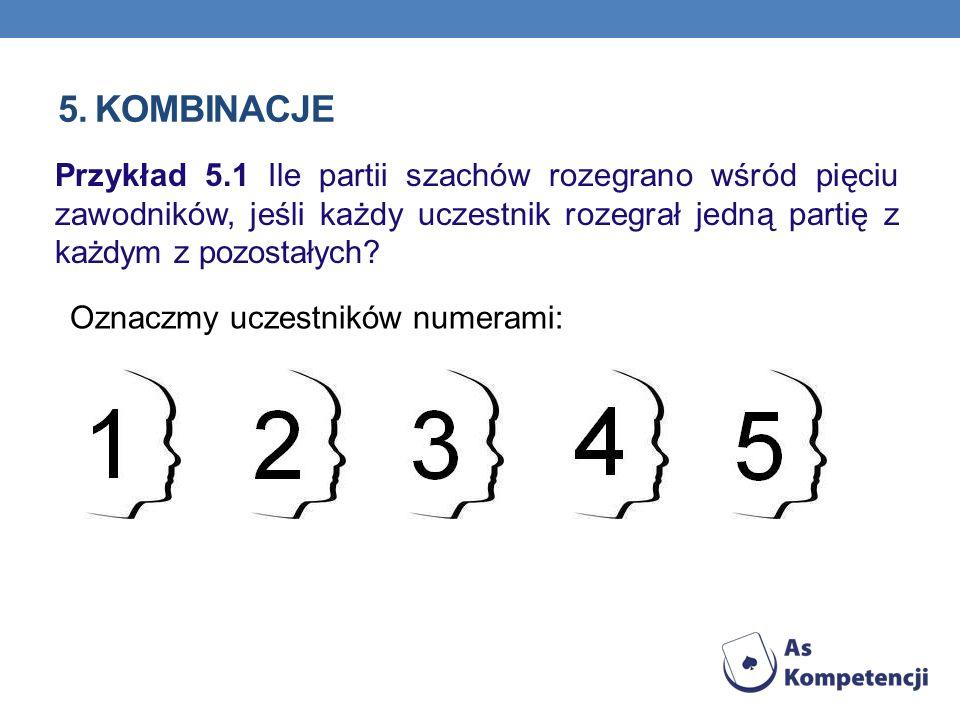 5. Kombinacje Przykład 5.1 Ile partii szachów rozegrano wśród pięciu zawodników, jeśli każdy uczestnik rozegrał jedną partię z każdym z pozostałych
