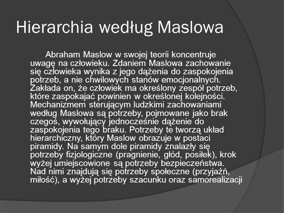 Hierarchia według Maslowa