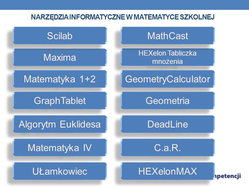 Narzędzia informatyczne w matematyce szkolnej