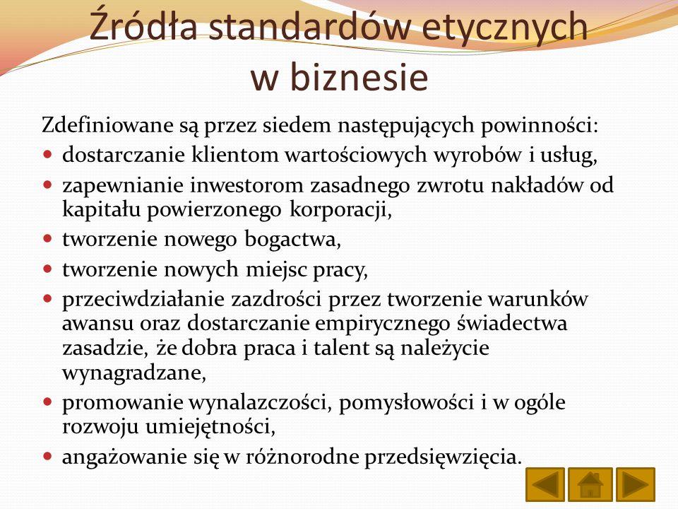 Źródła standardów etycznych w biznesie