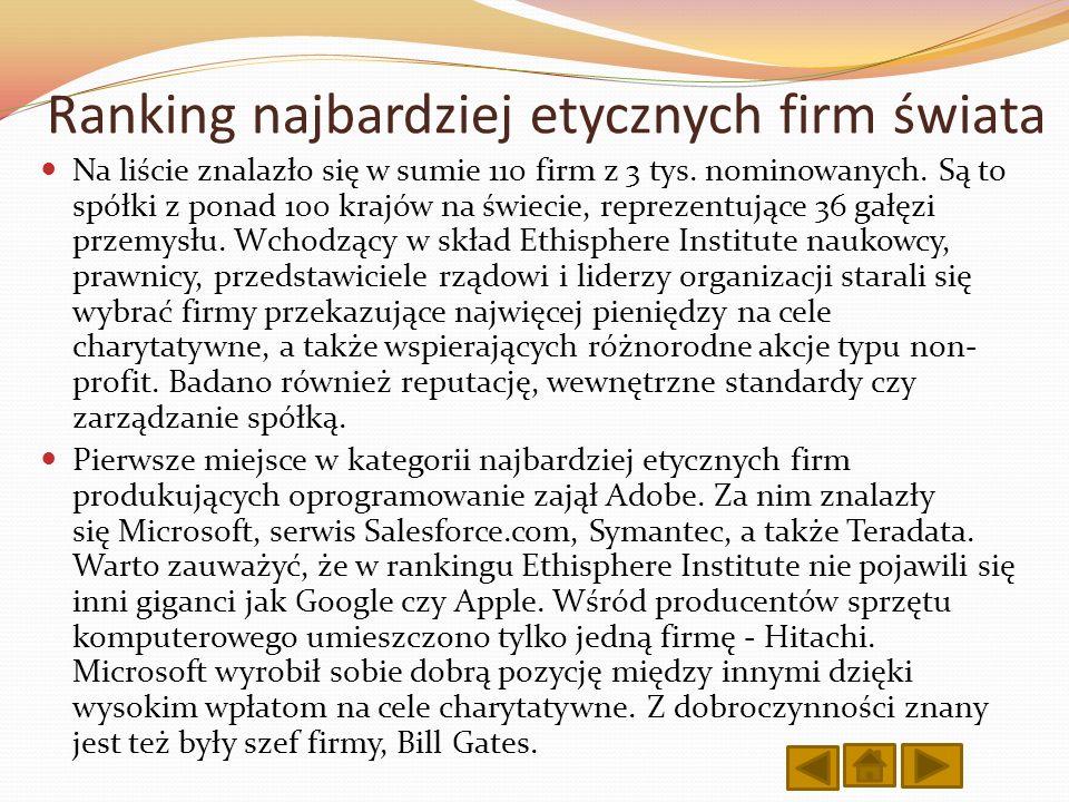 Ranking najbardziej etycznych firm świata