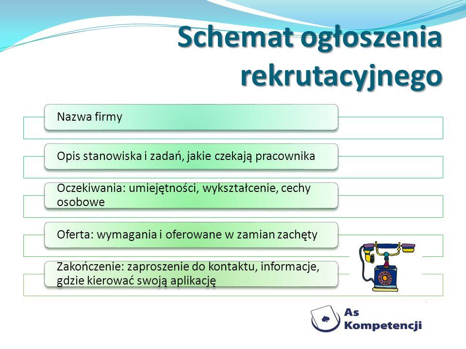 Schemat ogłoszenia rekrutacyjnego