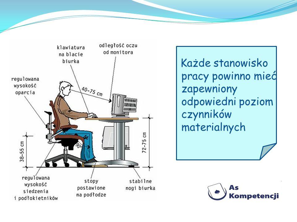 Każde stanowisko pracy powinno mieć zapewniony odpowiedni poziom czynników materialnych