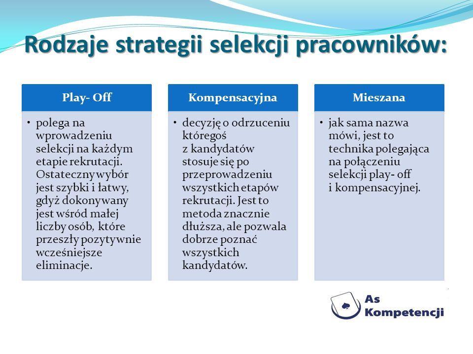 Rodzaje strategii selekcji pracowników: