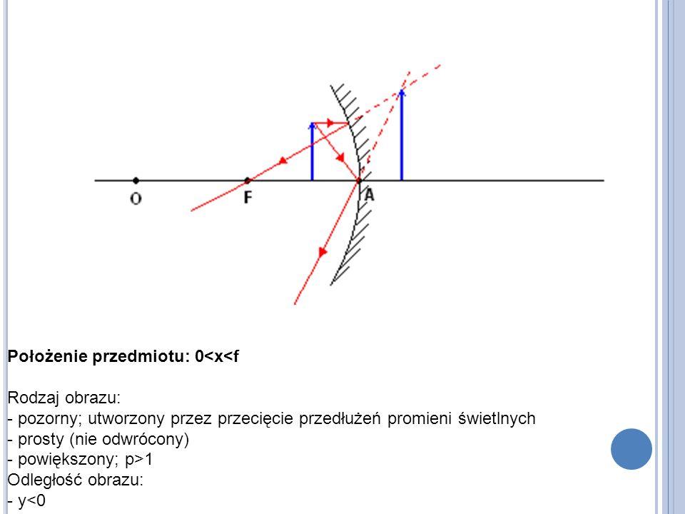 Położenie przedmiotu: 0<x<f Rodzaj obrazu: - pozorny; utworzony przez przecięcie przedłużeń promieni świetlnych - prosty (nie odwrócony) - powiększony; p>1 Odległość obrazu: - y<0