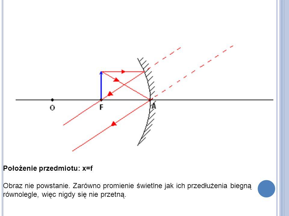 Położenie przedmiotu: x=f Obraz nie powstanie