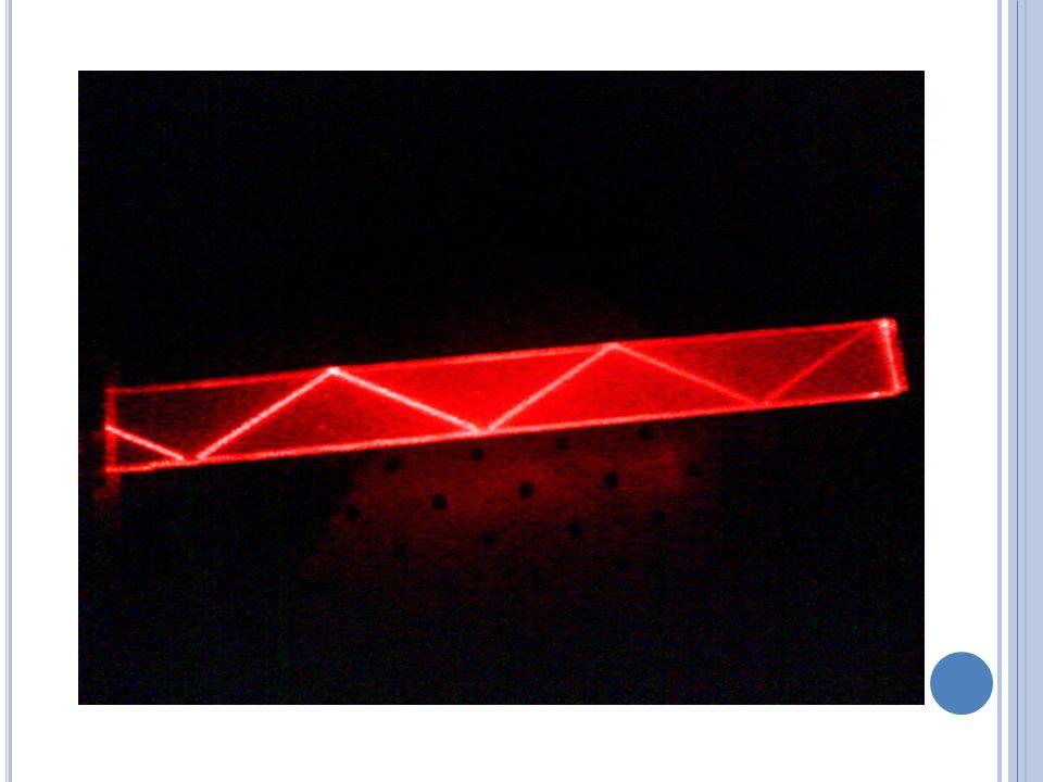 Doświadczenie 5. Światłowody: a). Plexi – 2 rodzaje. b). Światłowód szklany.