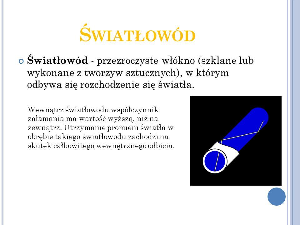 ŚwiatłowódŚwiatłowód - przezroczyste włókno (szklane lub wykonane z tworzyw sztucznych), w którym odbywa się rozchodzenie się światła.
