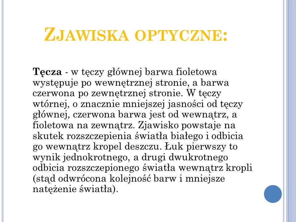 Zjawiska optyczne: