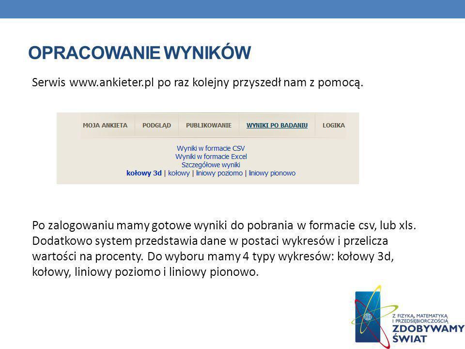 Opracowanie wyników Serwis www.ankieter.pl po raz kolejny przyszedł nam z pomocą.