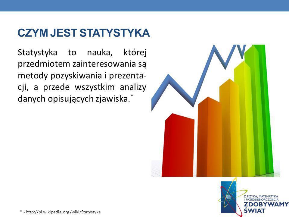 Czym jest statystyka