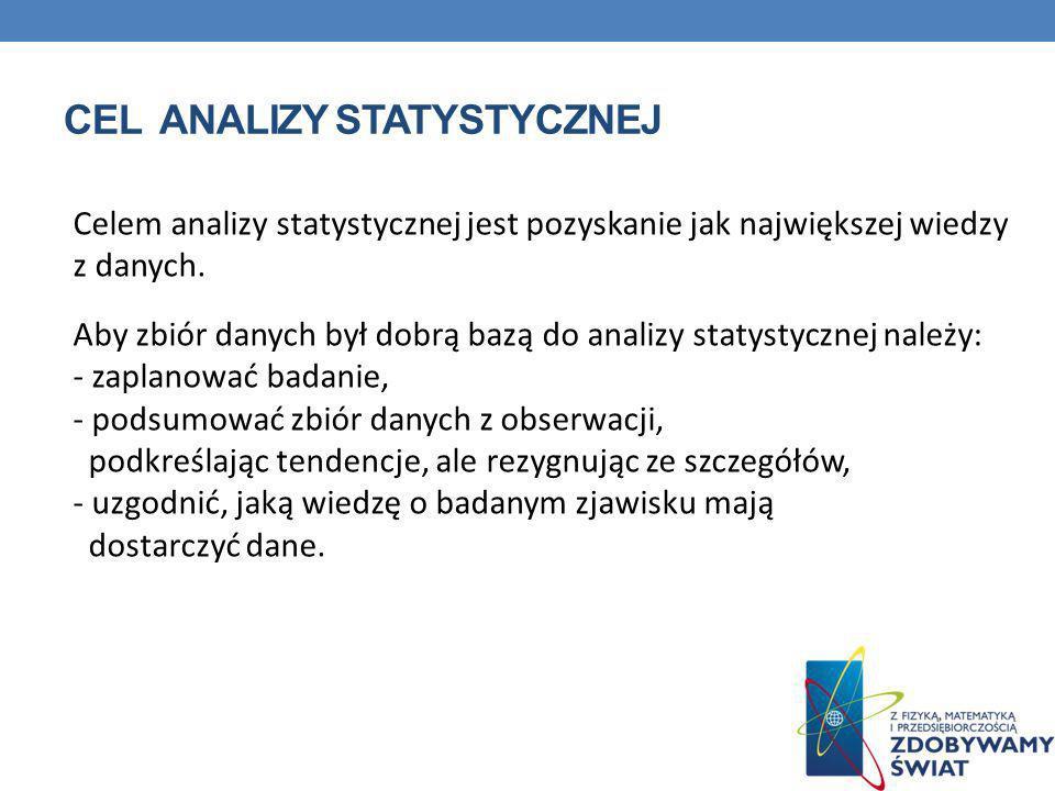 Cel analizy statystycznej