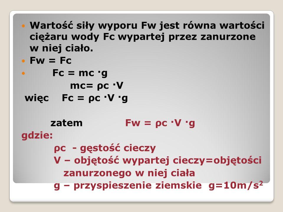 Wartość siły wyporu Fw jest równa wartości ciężaru wody Fc wypartej przez zanurzone w niej ciało.