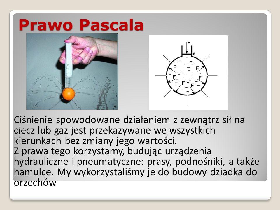 Prawo Pascala Ciśnienie spowodowane działaniem z zewnątrz sił na