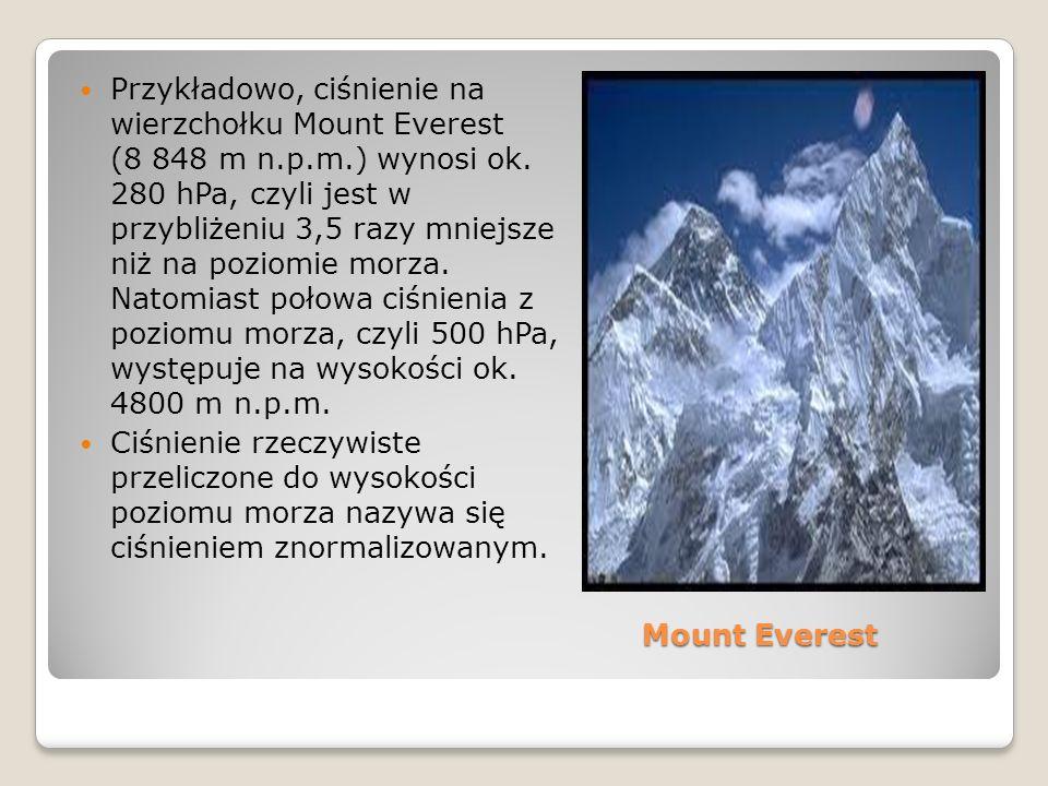 Przykładowo, ciśnienie na wierzchołku Mount Everest (8 848 m n. p. m