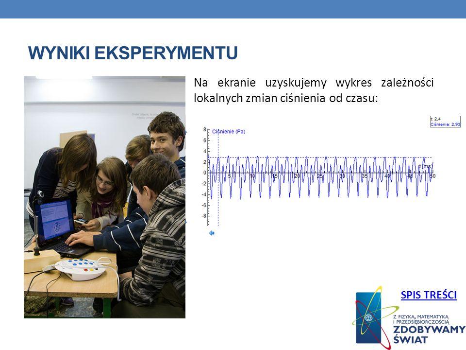 wyniki eksperymentu Na ekranie uzyskujemy wykres zależności lokalnych zmian ciśnienia od czasu: SPIS TREŚCI.
