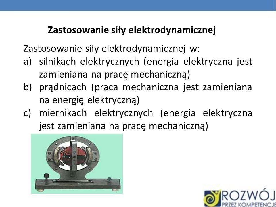 Zastosowanie siły elektrodynamicznej