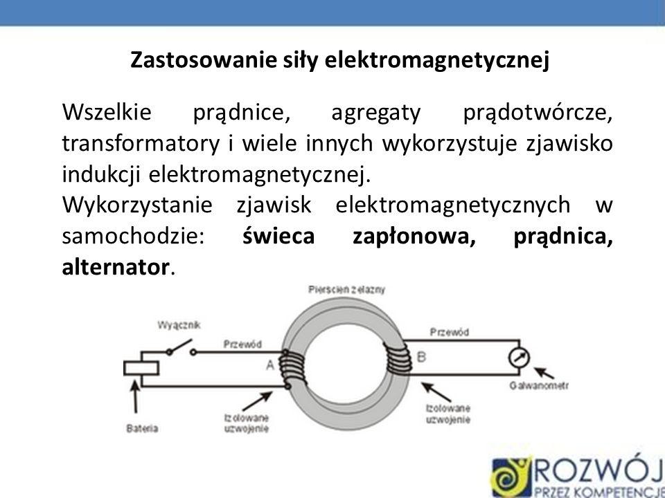 Zastosowanie siły elektromagnetycznej