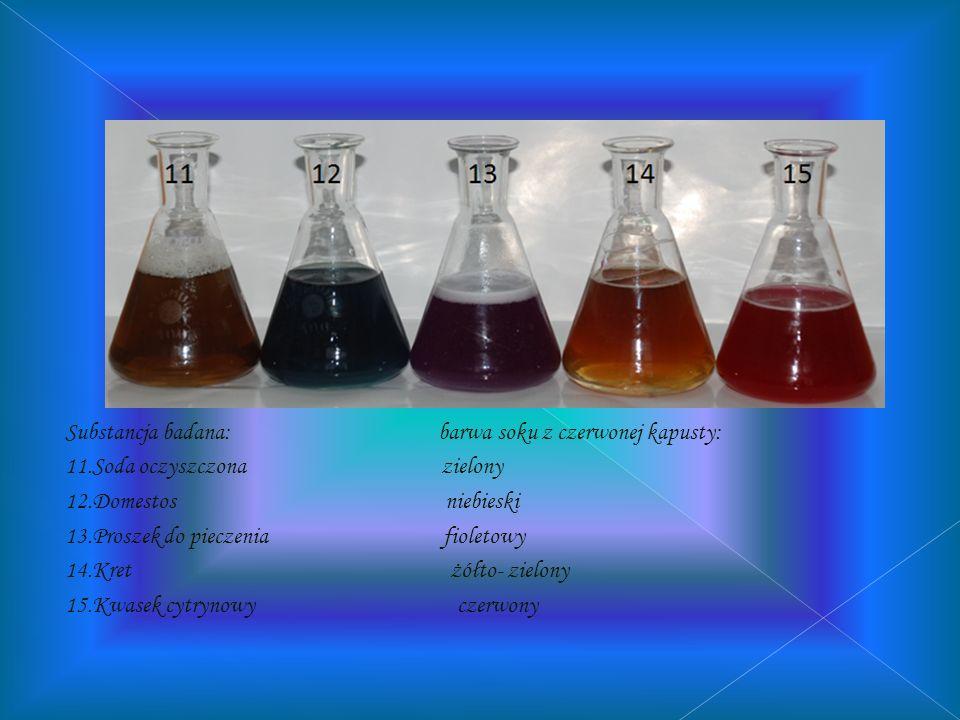 Substancja badana: barwa soku z czerwonej kapusty: