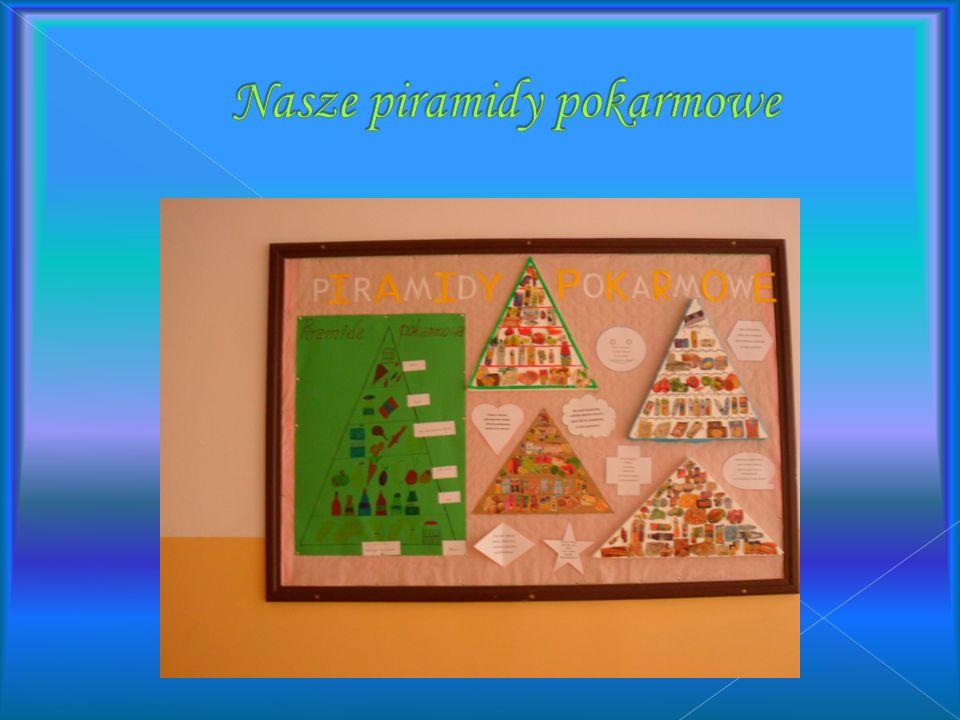 Nasze piramidy pokarmowe