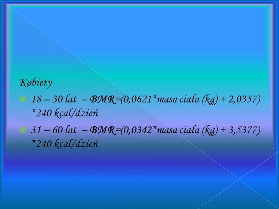 Kobiety 18 – 30 lat – BMR=(0,0621*masa ciała (kg) + 2,0357) *240 kcal/dzień.