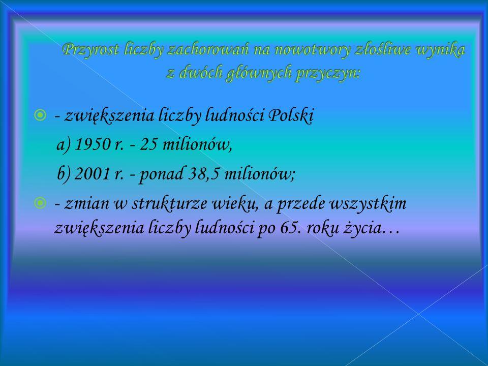 - zwiększenia liczby ludności Polski a) 1950 r. - 25 milionów,