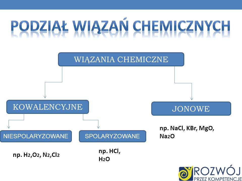 Podział wiązań chemicznych
