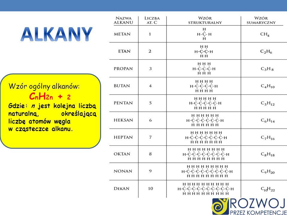 ALKANY CnH2n + 2 Wzór ogólny alkanów: