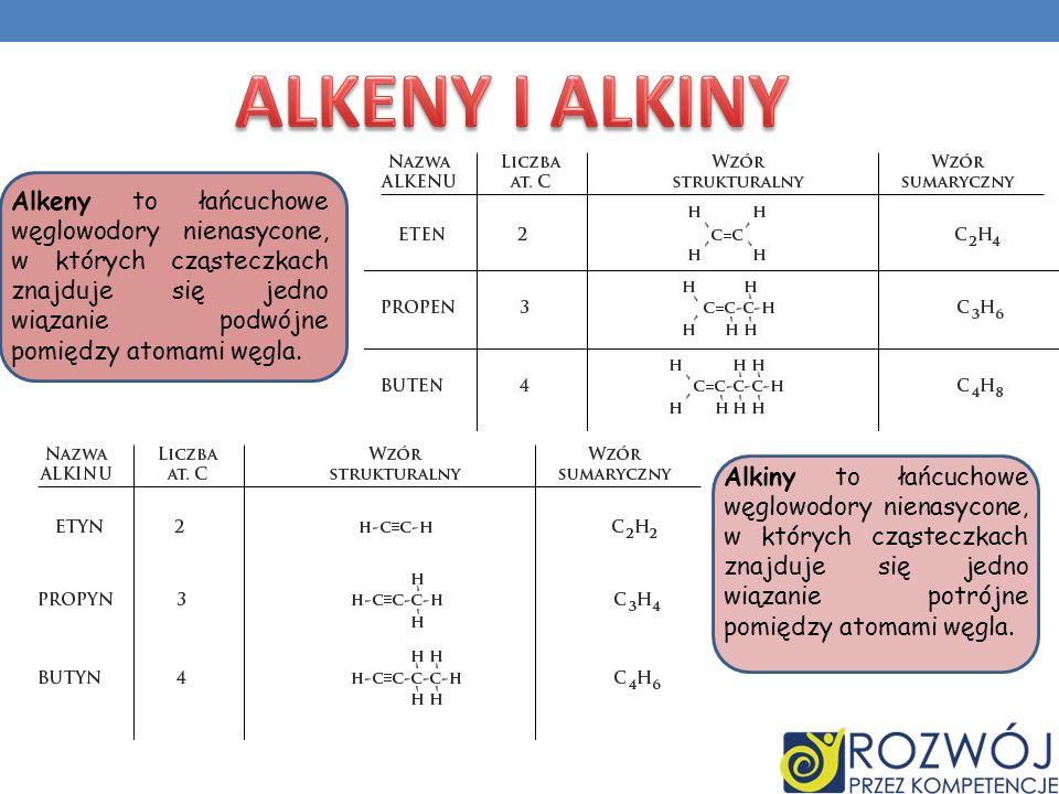 ALKENY I ALKINY Alkeny to łańcuchowe węglowodory nienasycone, w których cząsteczkach znajduje się jedno wiązanie podwójne pomiędzy atomami węgla.