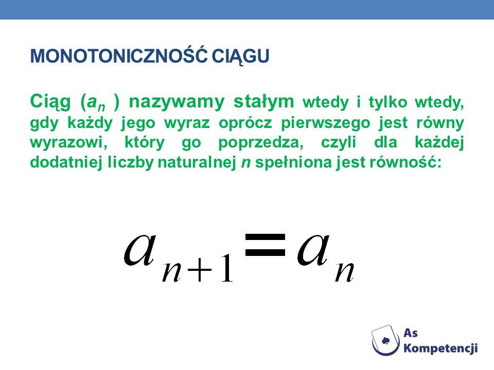 Monotoniczność ciągu