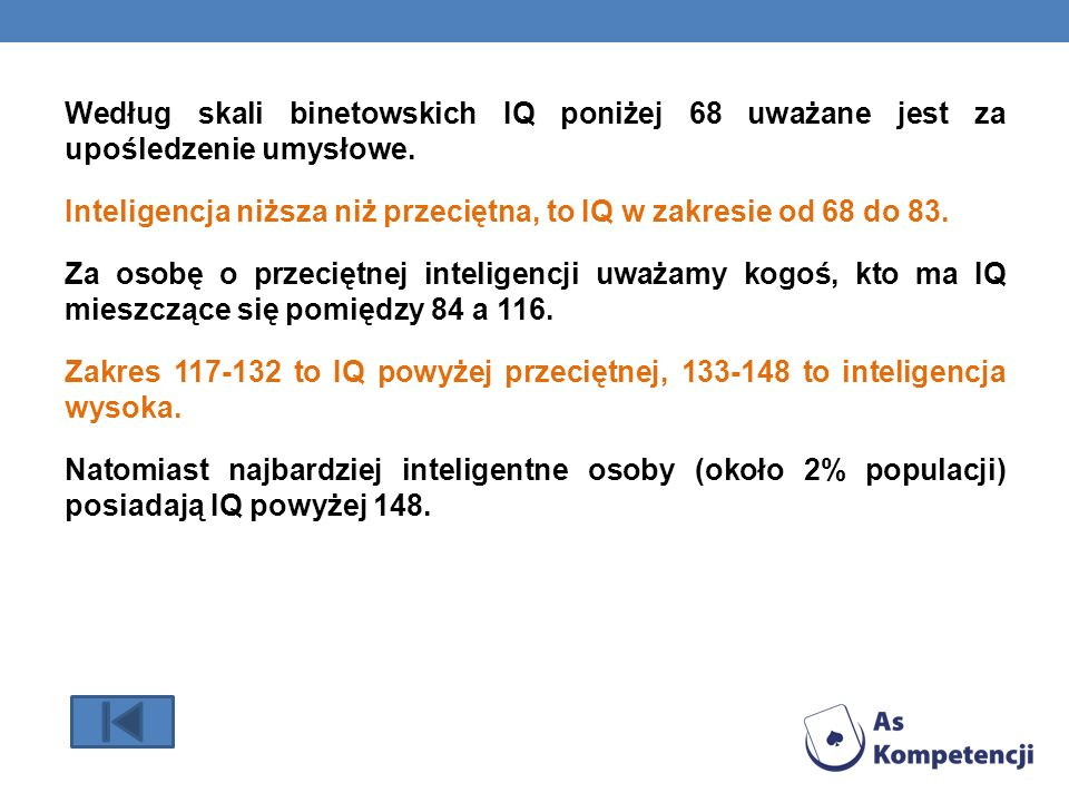 Według skali binetowskich IQ poniżej 68 uważane jest za upośledzenie umysłowe.