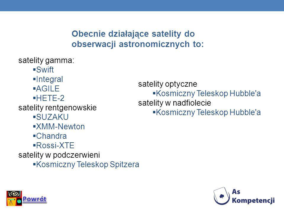 Obecnie działające satelity do obserwacji astronomicznych to: