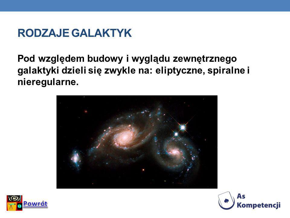 Rodzaje galaktykPod względem budowy i wyglądu zewnętrznego galaktyki dzieli się zwykle na: eliptyczne, spiralne i nieregularne.