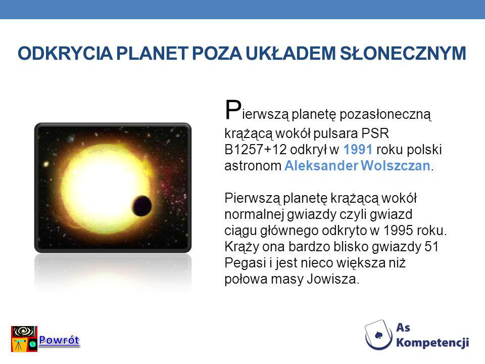 Odkrycia planet poza układem słonecznym