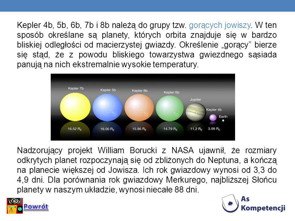 Kepler 4b, 5b, 6b, 7b i 8b należą do grupy tzw. gorących jowiszy