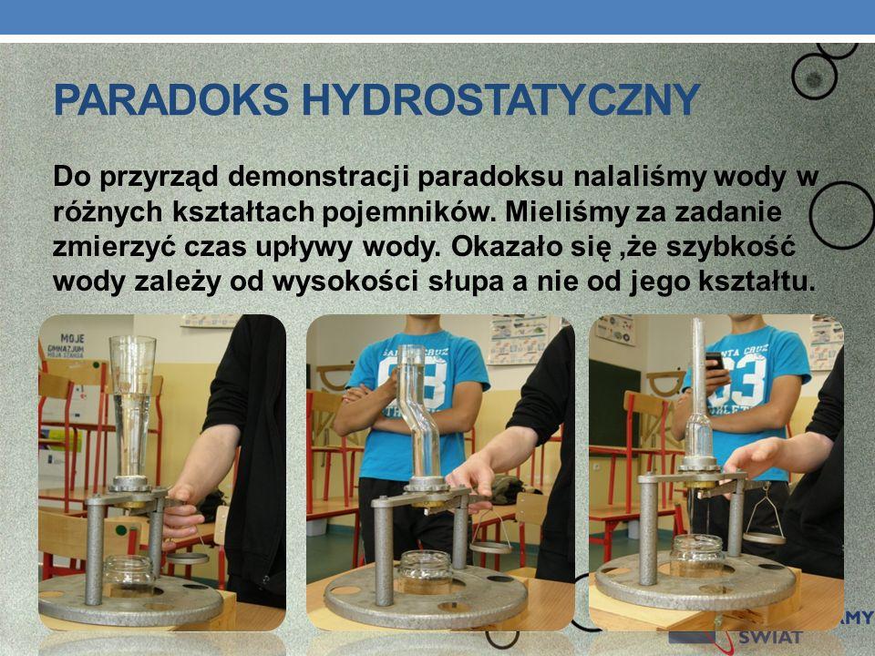 Paradoks hydrostatyczny