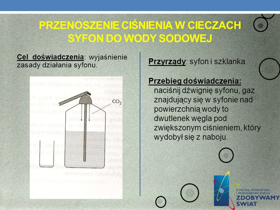 Przenoszenie ciśnienia w cieczach syfon do wody sodowej