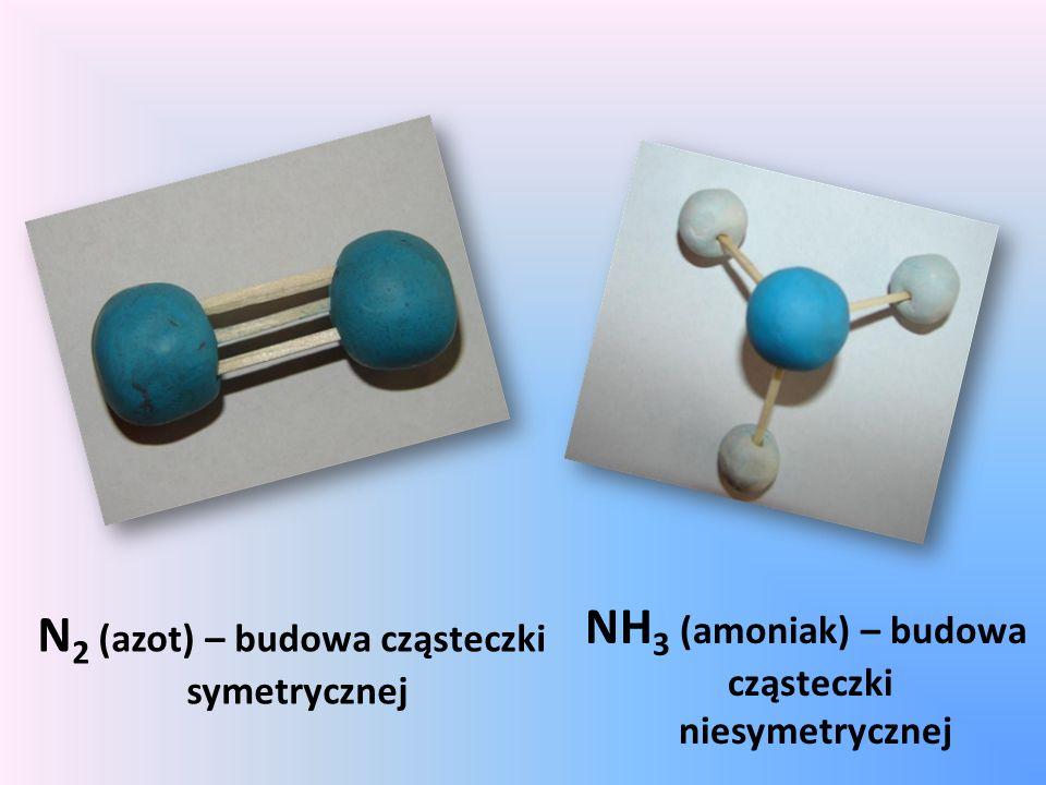 N2 (azot) – budowa cząsteczki