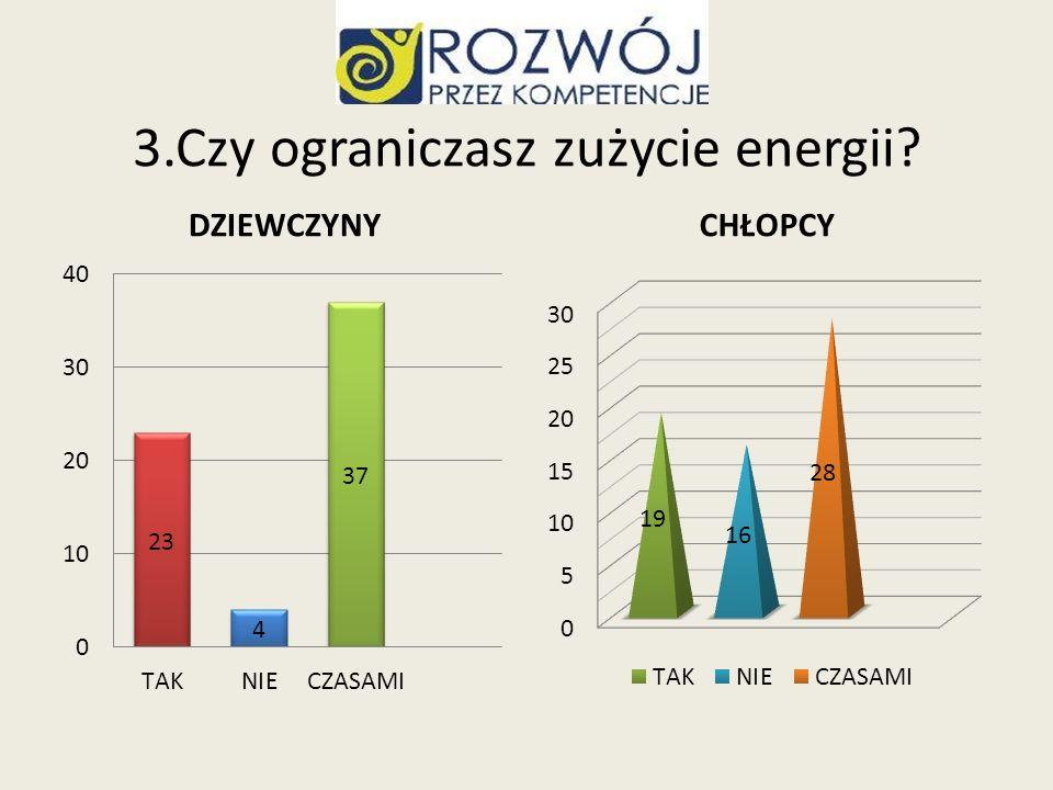 3.Czy ograniczasz zużycie energii