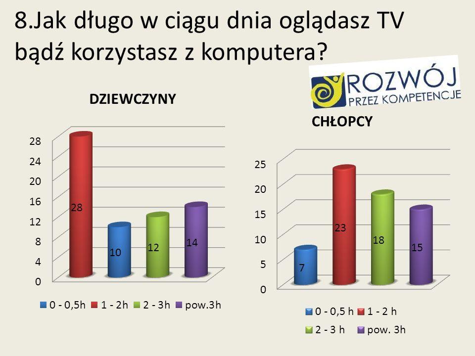 8.Jak długo w ciągu dnia oglądasz TV bądź korzystasz z komputera