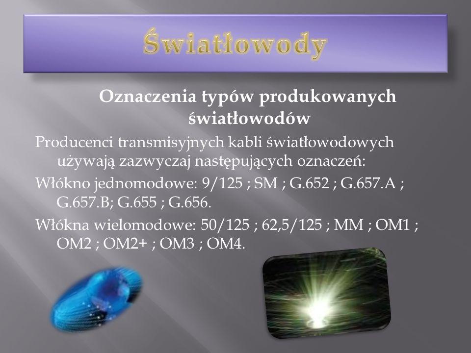 Oznaczenia typów produkowanych światłowodów