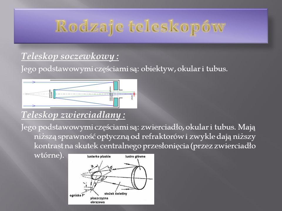 Rodzaje teleskopów Teleskop soczewkowy : Teleskop zwierciadlany :